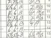1975-1976 rapport lj3 met niveauindicatie _resize