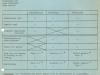 1975 ca werkcijferlijst T_resize