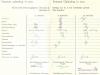 1956-1957 rap CvH klas 1c 2 opdrachten lg_resize