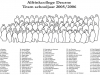 2005-2006 b Team AC_resize